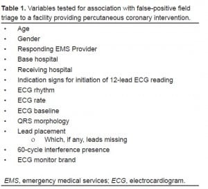 Coronary Therapeutic Services and Procedures Coding: Part Two - 92937-92