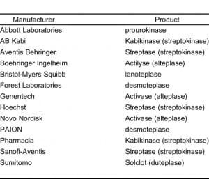Table 2. Thrombolytic therapy agents.