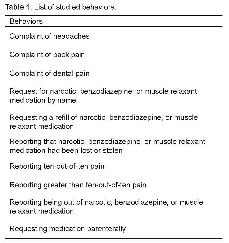 Addiction: Part II. Identification and Management of the Drug-Seeking Patient