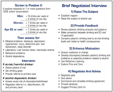 The Basics of Alcohol Screening, Brief Intervention and Referral ...