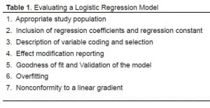 Table 1 Evaluating a Logistic Regression Model
