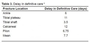 Table 3. Delay in definitive care