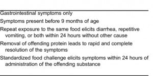 Table 1. Diagnostic criteria for food protein-induced enterocolitis syndrome.