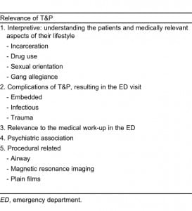 Table 2. Medical relevance of tattoos and piercings (T&P)