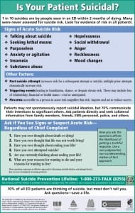 "Figure 1. The ""Is Your Patient Suicidal?"" poster. ED, emergency department; EMS, emergency medical services."