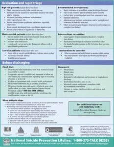 "Figure 3. Back view of clinical guide for ""Suicide Risk: A Guide for ED Evaluation and Triage"". ED, emergency department."
