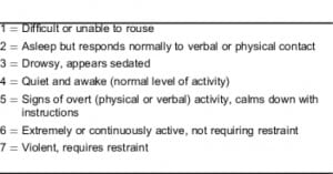 Table 1. Behavioural Activity Rating Scale.