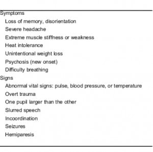 Table 2. Findings that require immediate evaluation by a clinician.