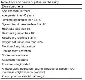 Table. Exclusion criteria of patients in the study.
