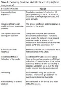 Table 2 Evaluating Predictive Model for Severe Sepsis