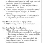 Summary of modifications to the 2006 Guidelines.