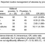 Table 2. Reported routine management of abscess by provider type.