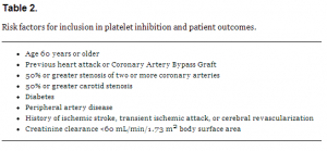 Table 2. Risk factors for inclusion in platelet inhibition and patient outcomes.