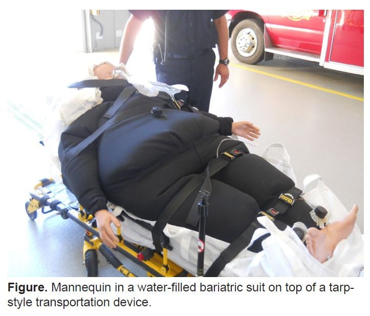 Improving Bariatric Patient Transport and Care with Simulation